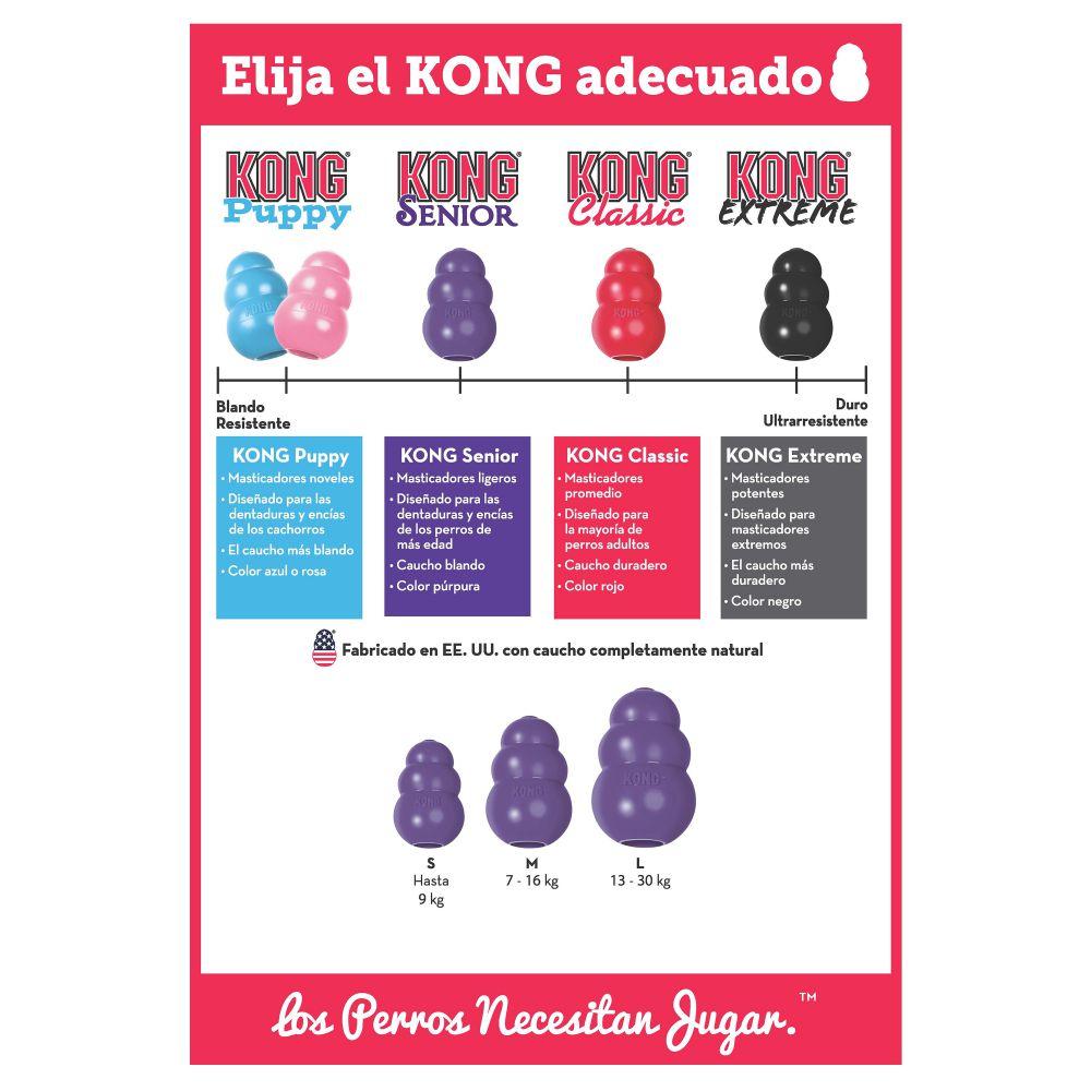 1.1.4. Kong Senior-4